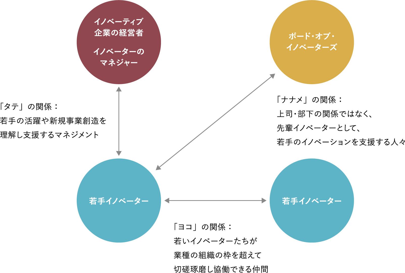 tate_yoko_naname